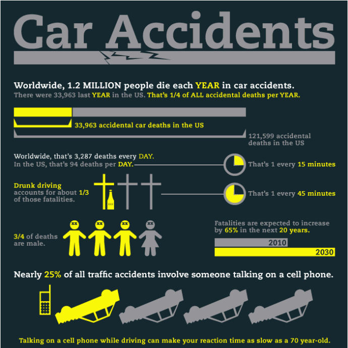 short story car accident essay
