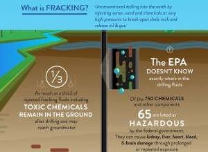 how fracking damages the environment