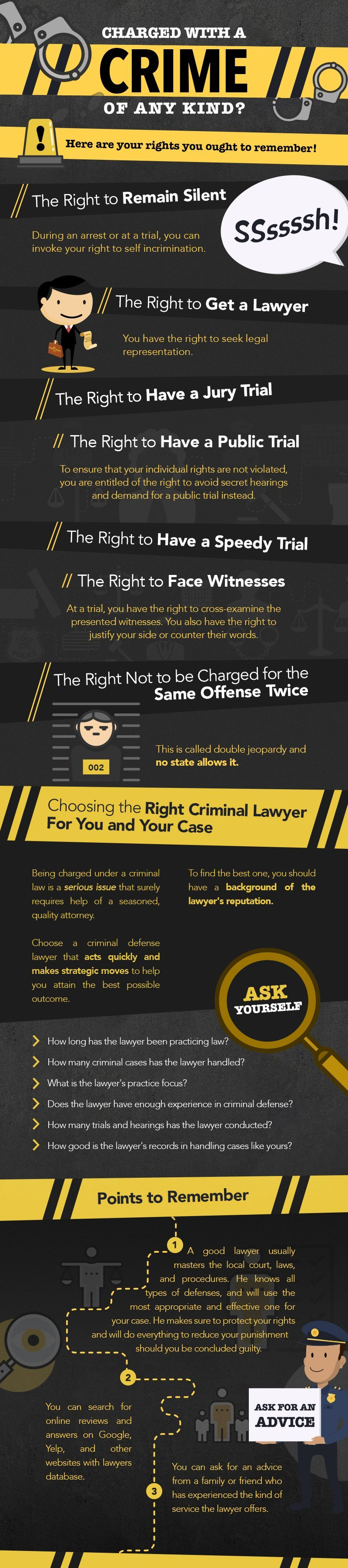 Rights you ought to remember infographic