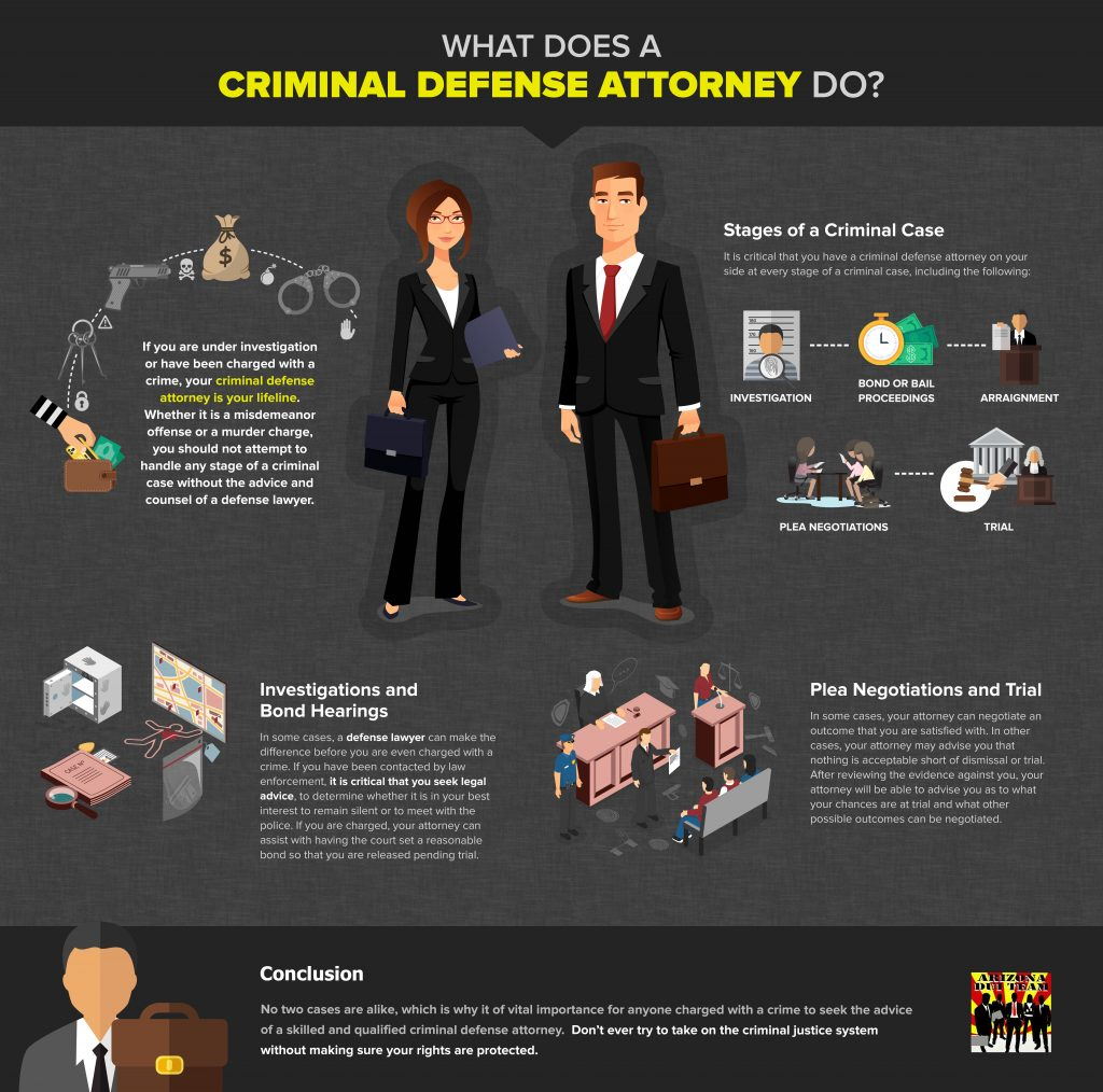 what is criminal law Criminal law proceedings depend on whether the crime is charged in state or federal court gain more insights on this legal area here.